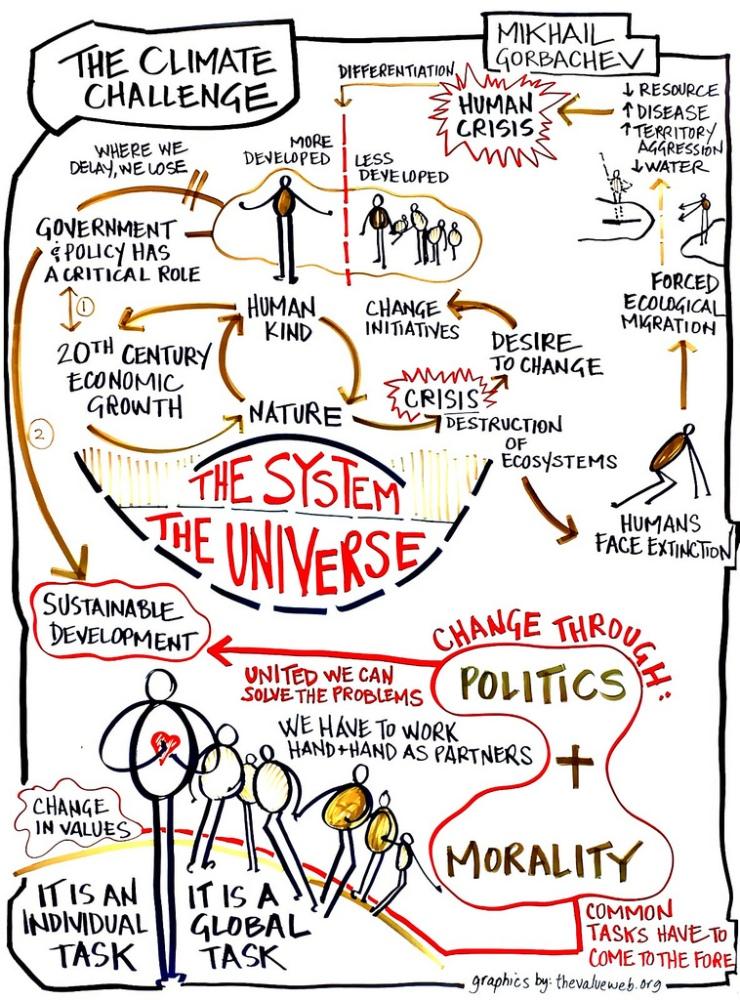 La relación indisociable: Política y medio ambiente